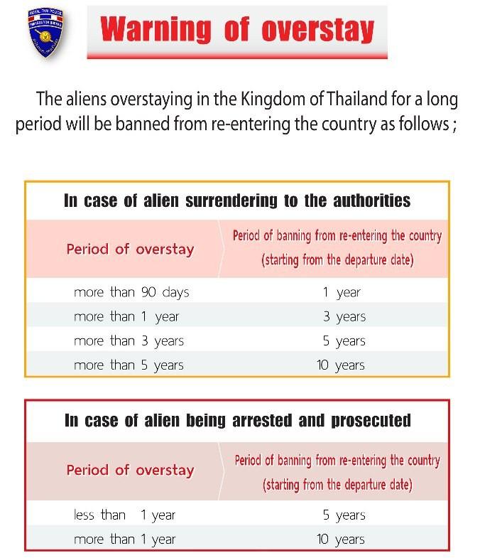 thailand-overstay.jpg.926e9dce361ff779be17cfe206247964.jpg